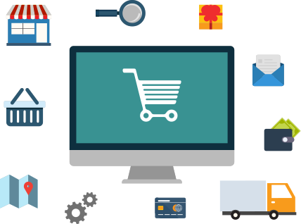 how to set up ecommerce category pagesre